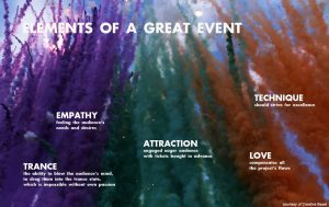 elements of a great event
